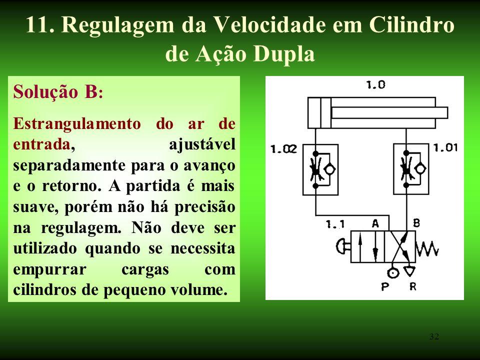 32 Solução B : Estrangulamento do ar de entrada, ajustável separadamente para o avanço e o retorno.