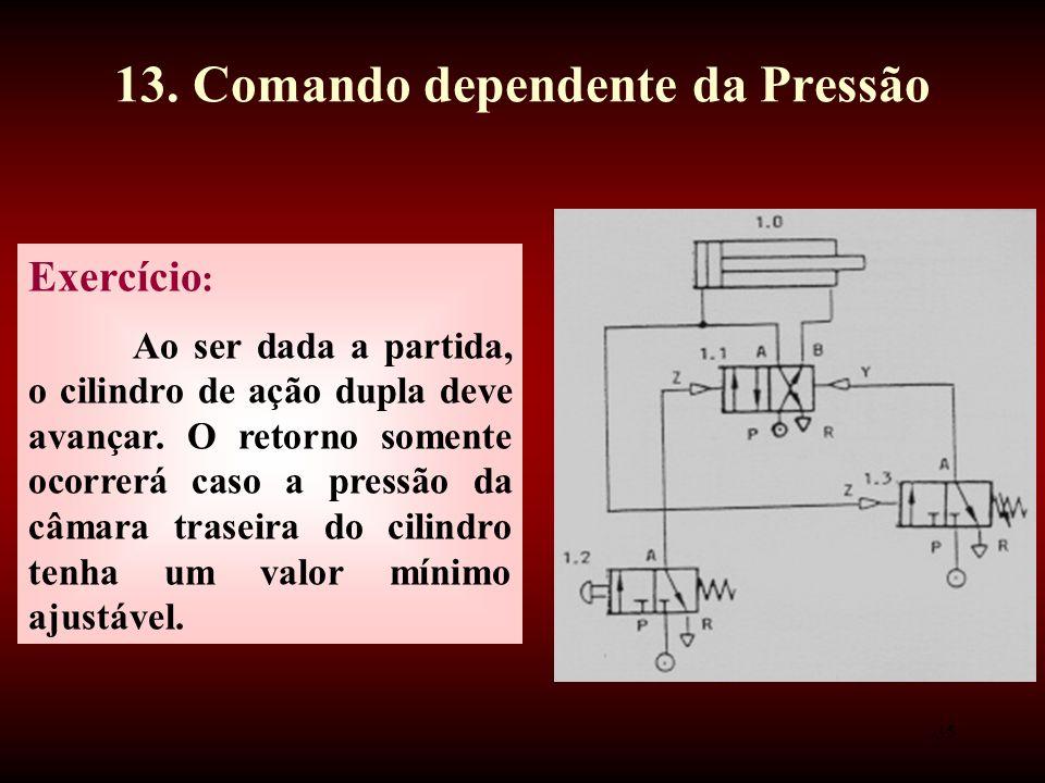 35 Exercício : Ao ser dada a partida, o cilindro de ação dupla deve avançar.