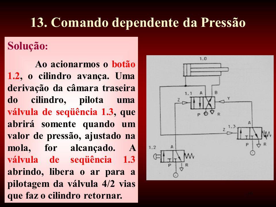 36 Solução : Ao acionarmos o botão 1.2, o cilindro avança.