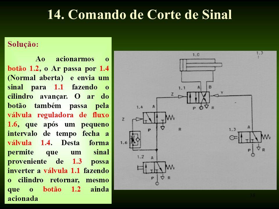 38 Solução : Ao acionarmos o botão 1.2, o Ar passa por 1.4 (Normal aberta) e envia um sinal para 1.1 fazendo o cilindro avançar.