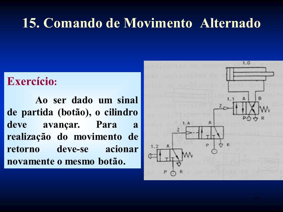 39 Exercício : Ao ser dado um sinal de partida (botão), o cilindro deve avançar.