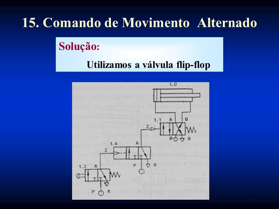 40 Solução : Utilizamos a válvula flip-flop 15. Comando de Movimento Alternado