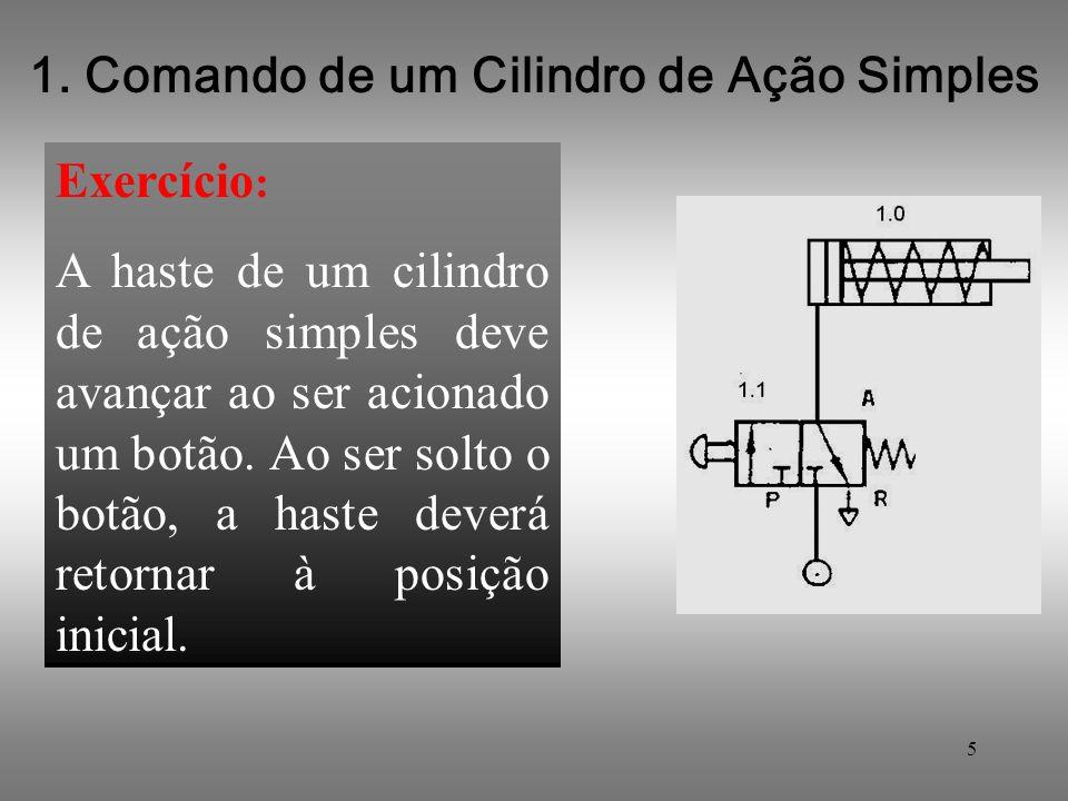 5 Exercício : A haste de um cilindro de ação simples deve avançar ao ser acionado um botão.