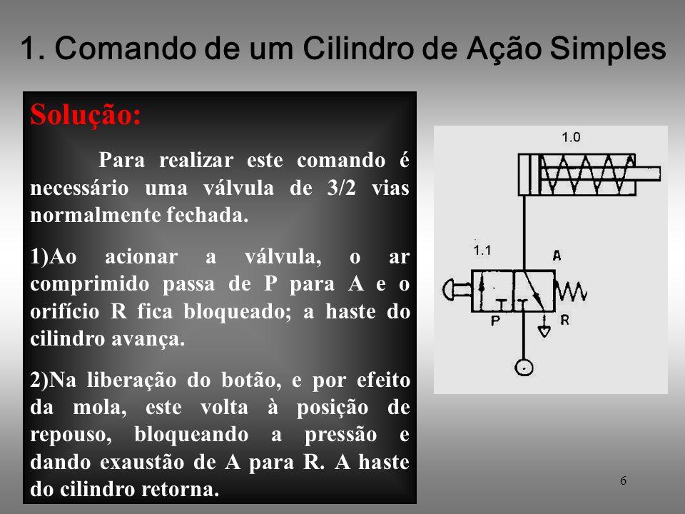 27 9.Regulagem da velocidade em cilindro de ação simples (avanço) Solução : No caso do cilindro de ação simples, a velocidade somente pode ser controlada através da entrada do ar na câmara traseira.