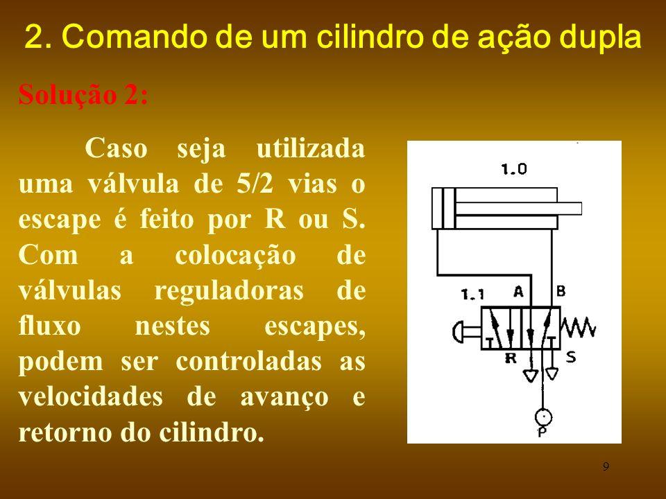 9 Solução 2: Caso seja utilizada uma válvula de 5/2 vias o escape é feito por R ou S.