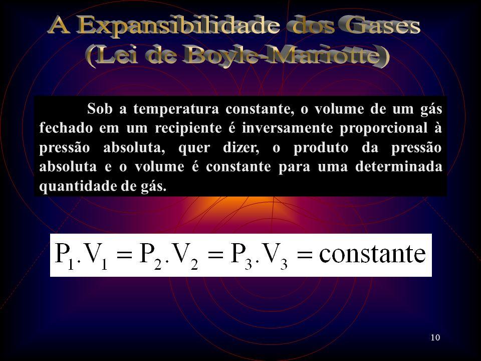 10 Sob a temperatura constante, o volume de um gás fechado em um recipiente é inversamente proporcional à pressão absoluta, quer dizer, o produto da p