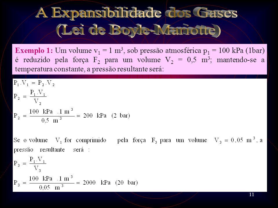 11 Exemplo 1: Um volume v 1 = 1 m 3, sob pressão atmosférica p 1 = 100 kPa (1bar) é reduzido pela força F 2 para um volume V 2 = 0,5 m 3 ; mantendo-se