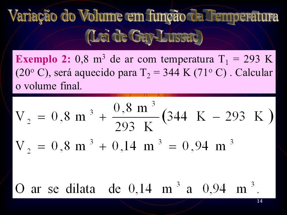 14 Exemplo 2: 0,8 m 3 de ar com temperatura T 1 = 293 K (20 o C), será aquecido para T 2 = 344 K (71 o C). Calcular o volume final.