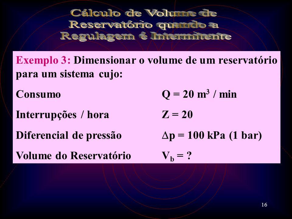 16 Exemplo 3: Dimensionar o volume de um reservatório para um sistema cujo: ConsumoQ = 20 m 3 / min Interrupções / hora Z = 20 Diferencial de pressão