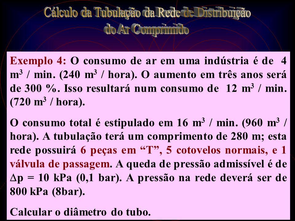 19 Exemplo 4: O consumo de ar em uma indústria é de 4 m 3 / min. (240 m 3 / hora). O aumento em três anos será de 300 %. Isso resultará num consumo de