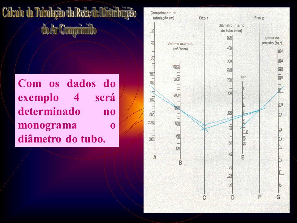 20 Com os dados do exemplo 4 será determinado no monograma o diâmetro do tubo.