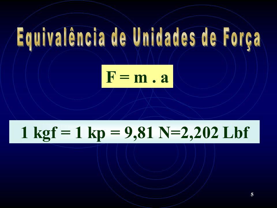 5 1 kgf = 1 kp = 9,81 N=2,202 Lbf F = m. a