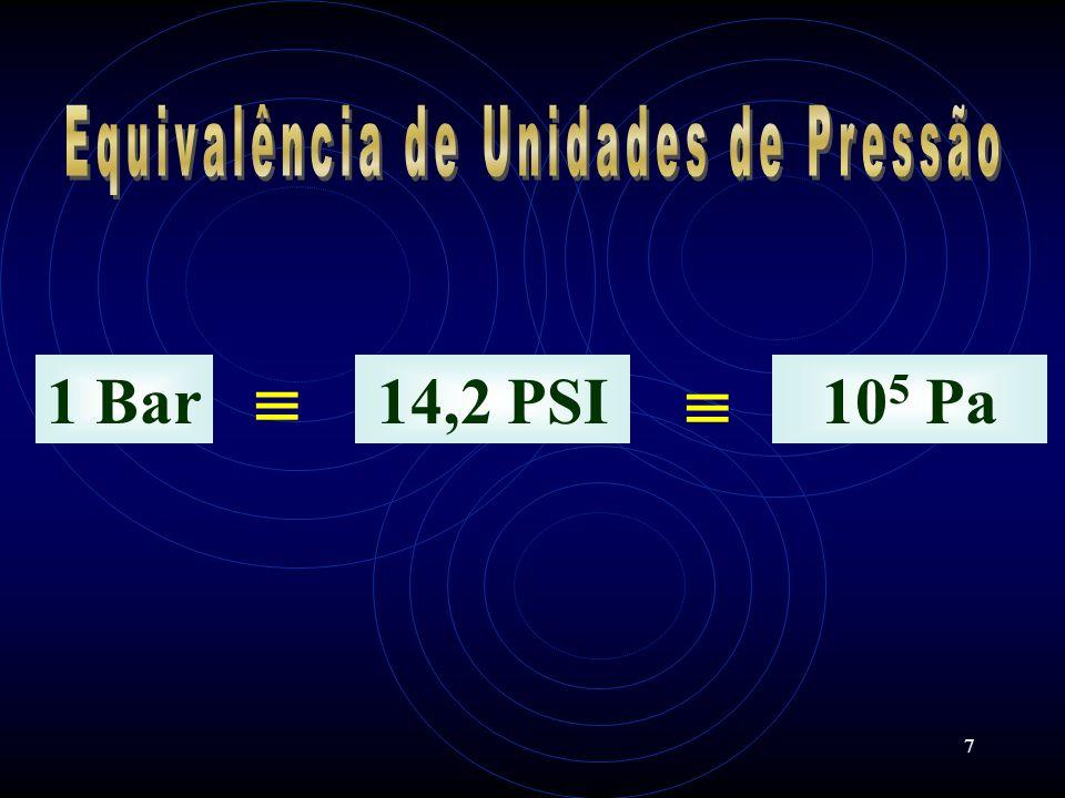 28 Consumo total = 16 m 3 / min.