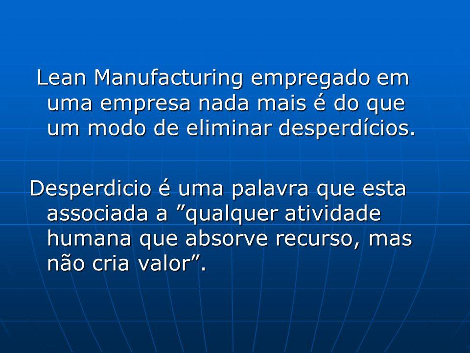 Lean Manufacturing empregado em uma empresa nada mais é do que um modo de eliminar desperdícios. Lean Manufacturing empregado em uma empresa nada mais