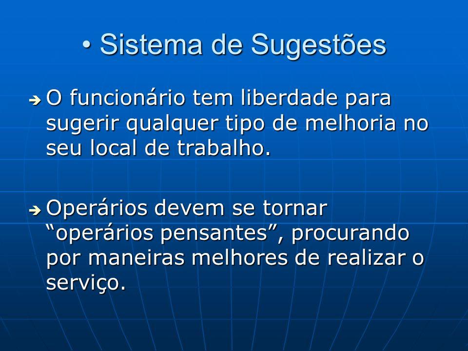 Sistema de Sugestões Sistema de Sugestões O funcionário tem liberdade para sugerir qualquer tipo de melhoria no seu local de trabalho. O funcionário t