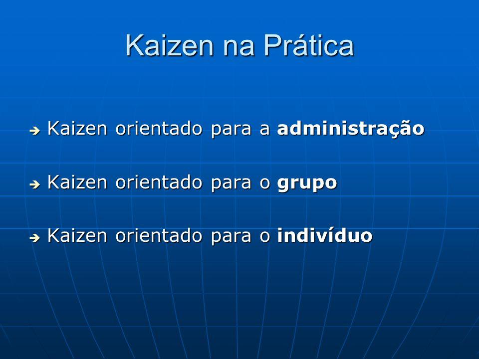 Kaizen na Prática Kaizen orientado para a administração Kaizen orientado para a administração Kaizen orientado para o grupo Kaizen orientado para o gr