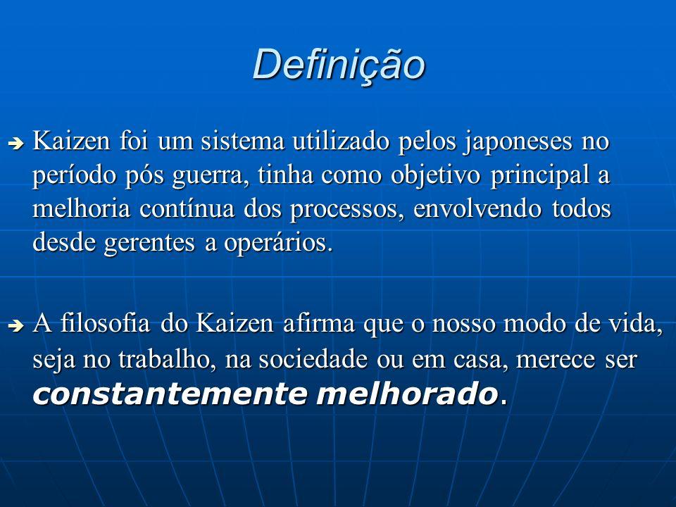 Definição Kaizen foi um sistema utilizado pelos japoneses no período pós guerra, tinha como objetivo principal a melhoria contínua dos processos, envo