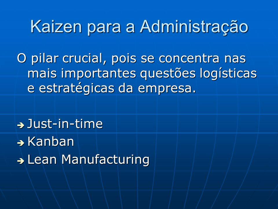 Kaizen para a Administração O pilar crucial, pois se concentra nas mais importantes questões logísticas e estratégicas da empresa. Just-in-time Just-i