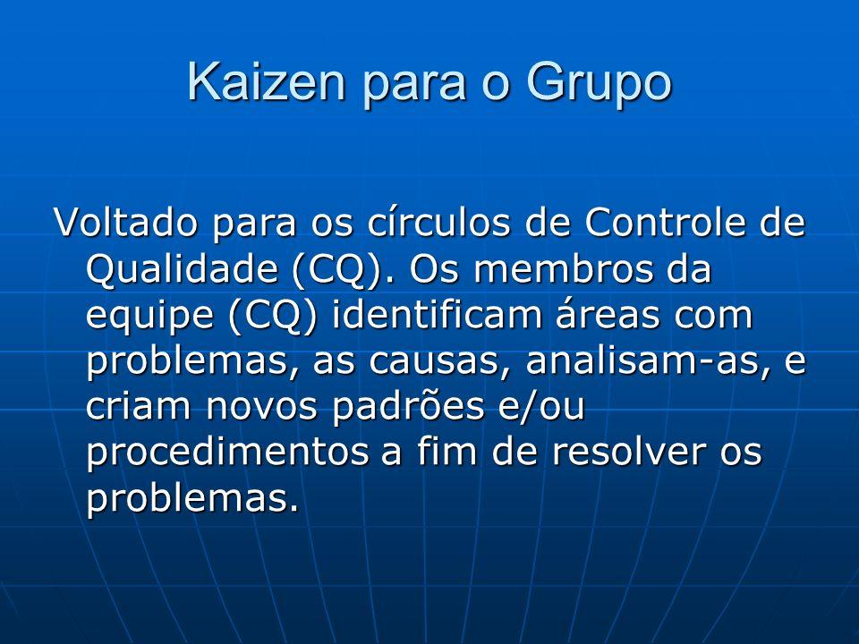 Kaizen para o Grupo Voltado para os círculos de Controle de Qualidade (CQ). Os membros da equipe (CQ) identificam áreas com problemas, as causas, anal