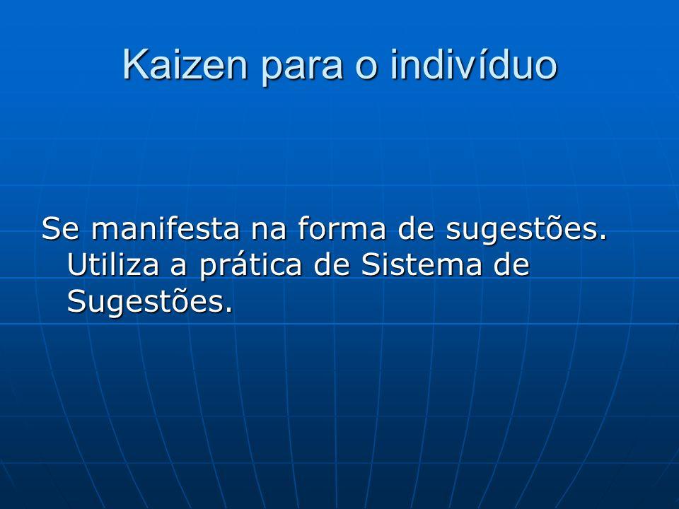 Kaizen para o indivíduo Se manifesta na forma de sugestões. Utiliza a prática de Sistema de Sugestões.