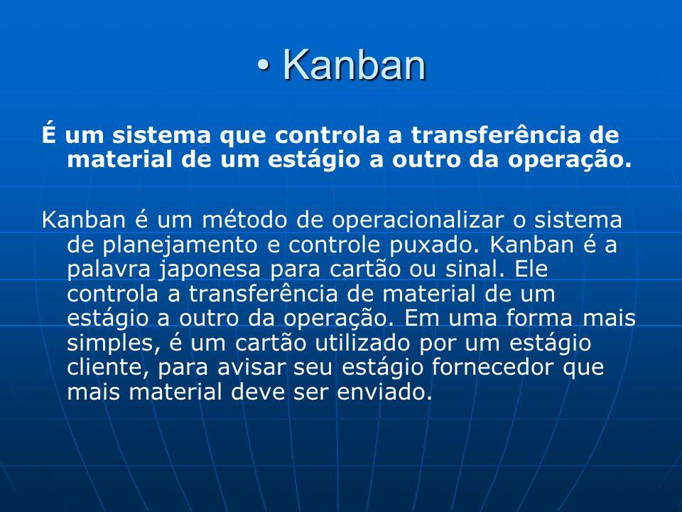 Kanban Kanban É um sistema que controla a transferência de material de um estágio a outro da operação. Kanban é um método de operacionalizar o sistema