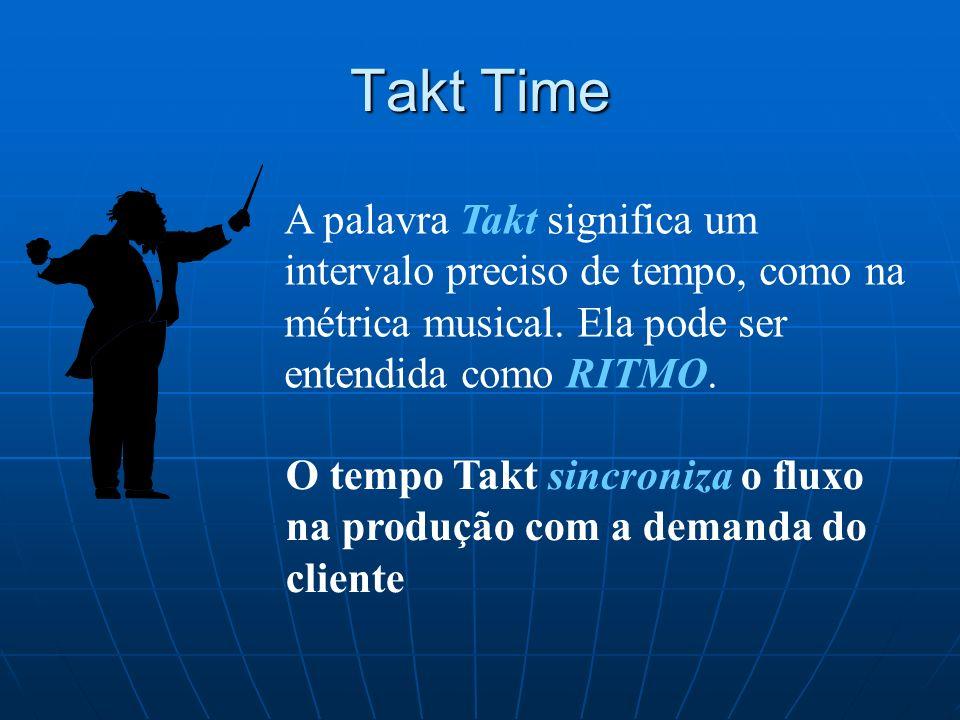 Takt Time A palavra Takt significa um intervalo preciso de tempo, como na métrica musical. Ela pode ser entendida como RITMO. O tempo Takt sincroniza