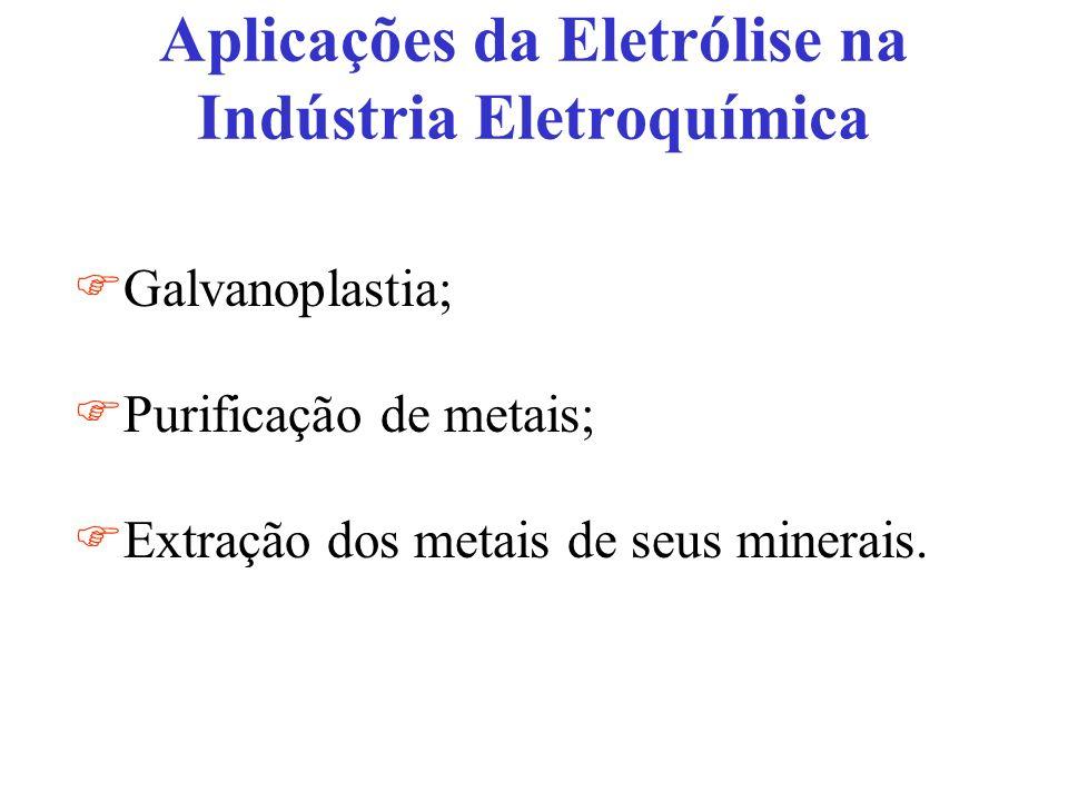 Aplicações da Eletrólise na Indústria Eletroquímica Galvanoplastia; Purificação de metais; Extração dos metais de seus minerais.