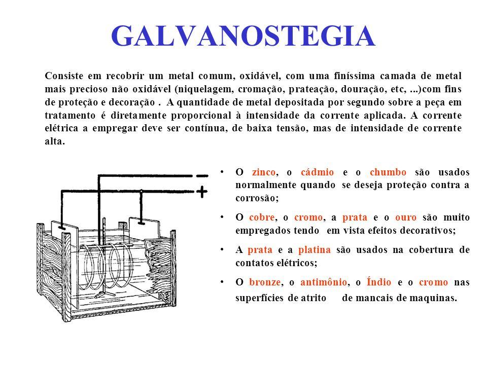 GALVANOSTEGIA Consiste em recobrir um metal comum, oxidável, com uma finíssima camada de metal mais precioso não oxidável (niquelagem, cromação, prate