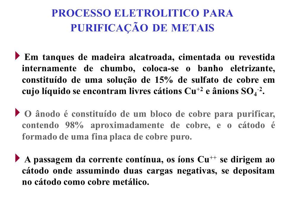 PROCESSO ELETROLITICO PARA PURIFICAÇÃO DE METAIS Em tanques de madeira alcatroada, cimentada ou revestida internamente de chumbo, coloca-se o banho el