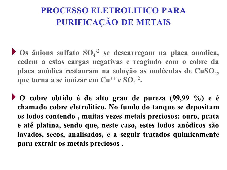 Os ânions sulfato SO 4 -2 se descarregam na placa anodica, cedem a estas cargas negativas e reagindo com o cobre da placa anódica restauram na solução