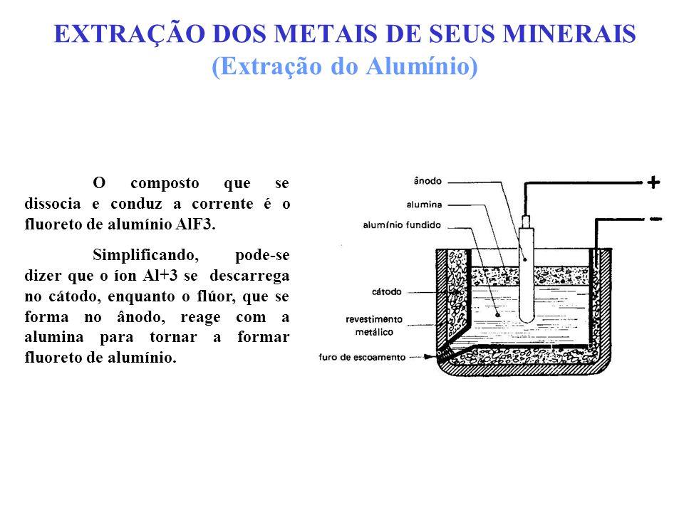 EXTRAÇÃO DOS METAIS DE SEUS MINERAIS (Extração do Alumínio) O composto que se dissocia e conduz a corrente é o fluoreto de alumínio AlF3. Simplificand