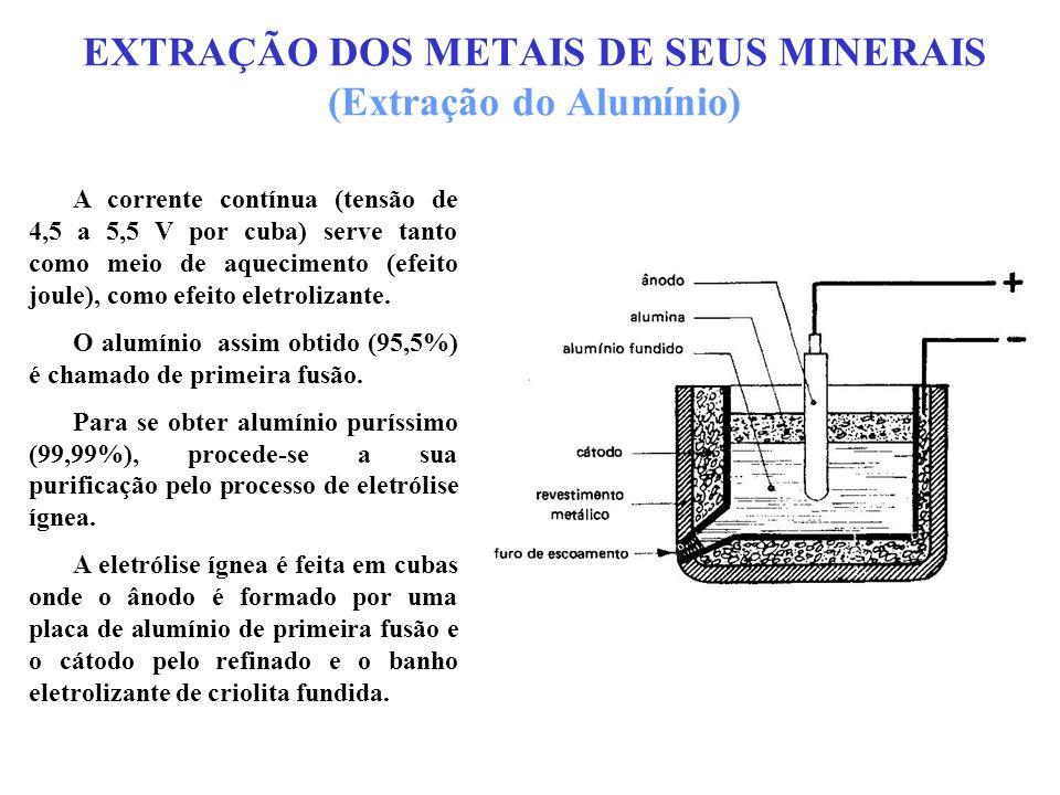 EXTRAÇÃO DOS METAIS DE SEUS MINERAIS (Extração do Alumínio) A corrente contínua (tensão de 4,5 a 5,5 V por cuba) serve tanto como meio de aquecimento