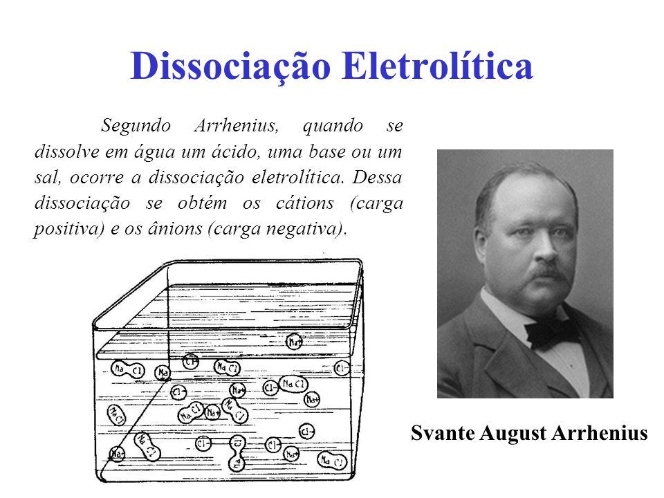 Dissociação Eletrolítica Segundo Arrhenius, quando se dissolve em água um ácido, uma base ou um sal, ocorre a dissociação eletrolítica. Dessa dissocia