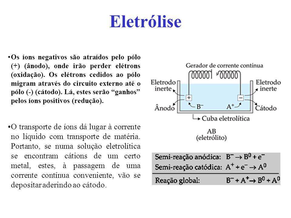 Eletrólise Os íons negativos são atraídos pelo pólo (+) (ânodo), onde irão perder elétrons (oxidação). Os elétrons cedidos ao pólo migram através do c