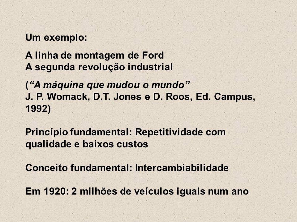 Um exemplo: A linha de montagem de Ford A segunda revolução industrial (A máquina que mudou o mundo J. P. Womack, D.T. Jones e D. Roos, Ed. Campus, 19