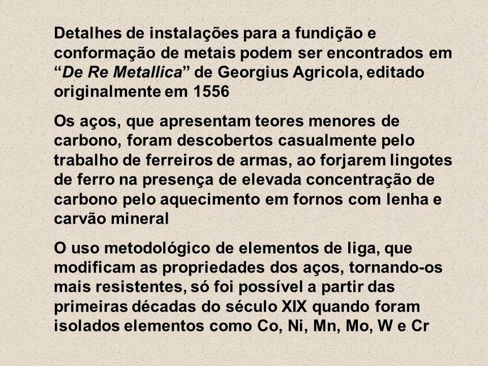 Detalhes de instalações para a fundição e conformação de metais podem ser encontrados emDe Re Metallica de Georgius Agricola, editado originalmente em