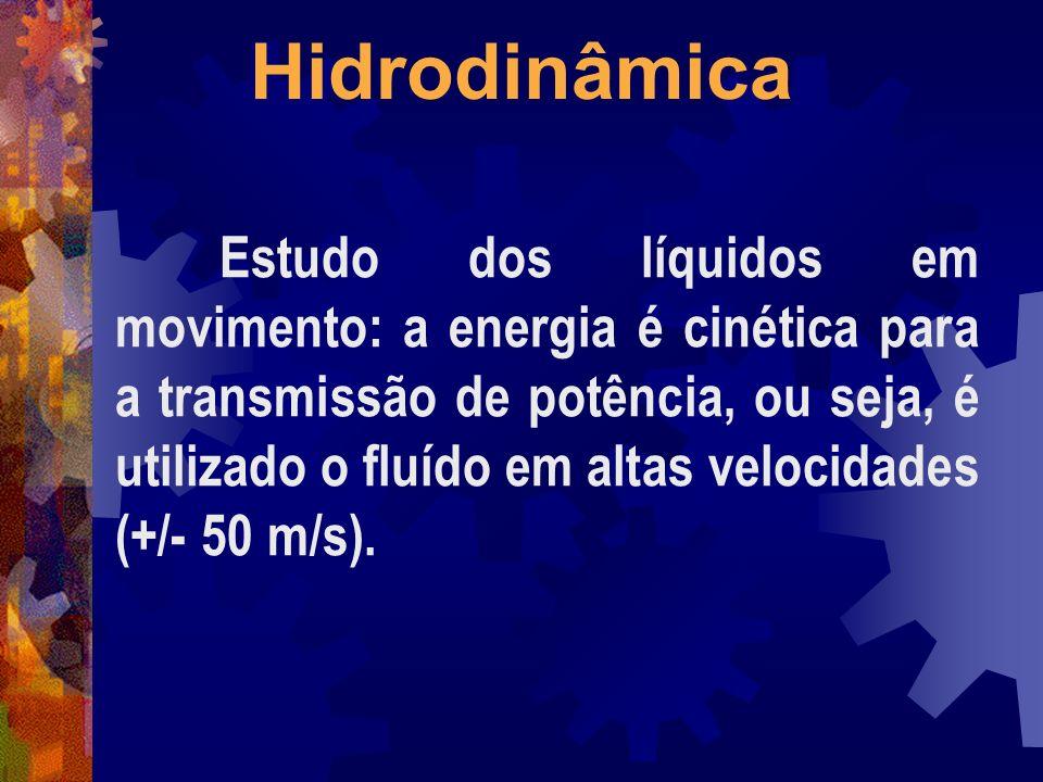 Hidrodinâmica Estudo dos líquidos em movimento: a energia é cinética para a transmissão de potência, ou seja, é utilizado o fluído em altas velocidades (+/- 50 m/s).