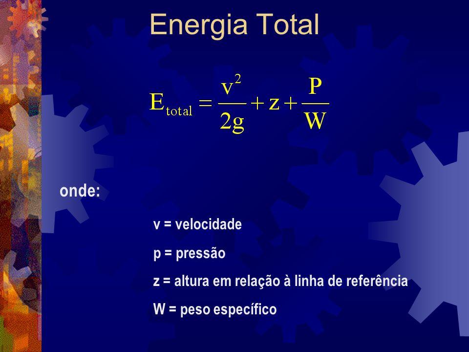 Energia Total onde: v = velocidade p = pressão z = altura em relação à linha de referência W = peso específico