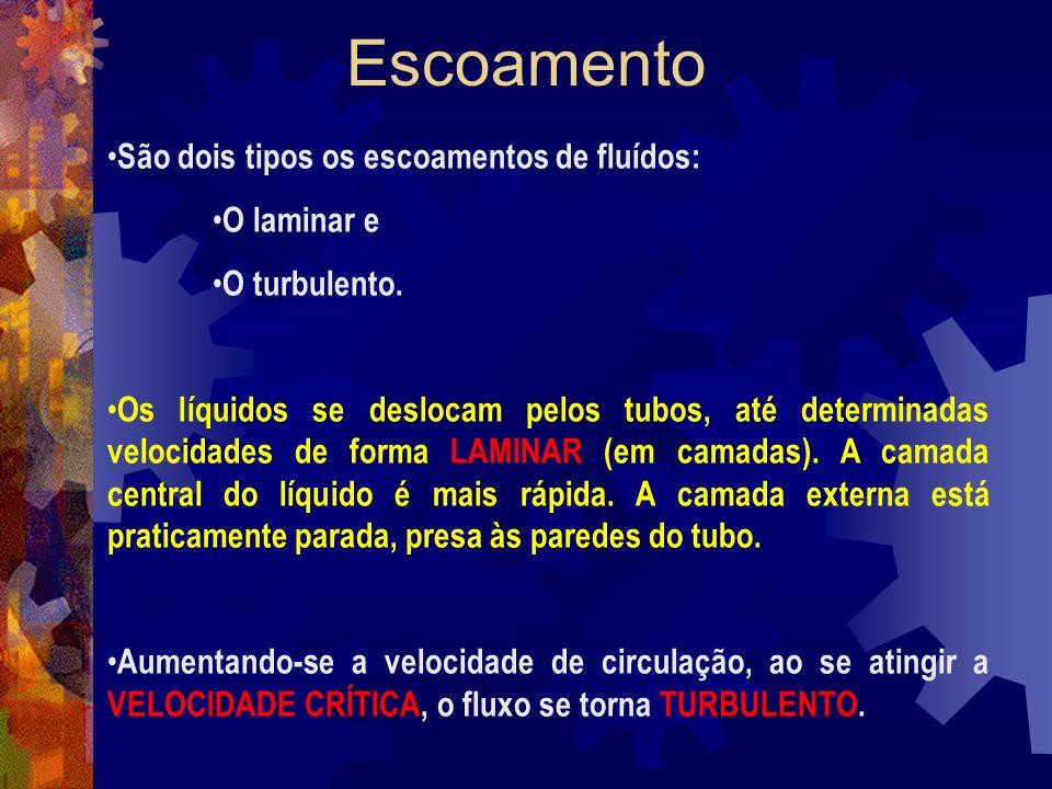 Escoamento São dois tipos os escoamentos de fluídos: O laminar e O turbulento.