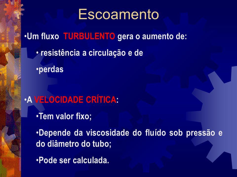 Escoamento Um fluxo TURBULENTO gera o aumento de: resistência a circulação e de perdas A VELOCIDADE CRÍTICA: Tem valor fixo; Depende da viscosidade do fluído sob pressão e do diâmetro do tubo; Pode ser calculada.