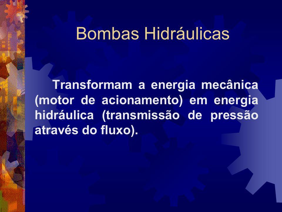 Bombas Hidráulicas Transformam a energia mecânica (motor de acionamento) em energia hidráulica (transmissão de pressão através do fluxo).