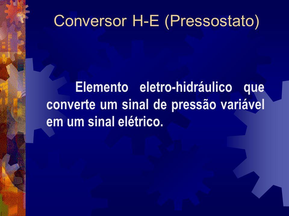 Elemento eletro-hidráulico que converte um sinal de pressão variável em um sinal elétrico.