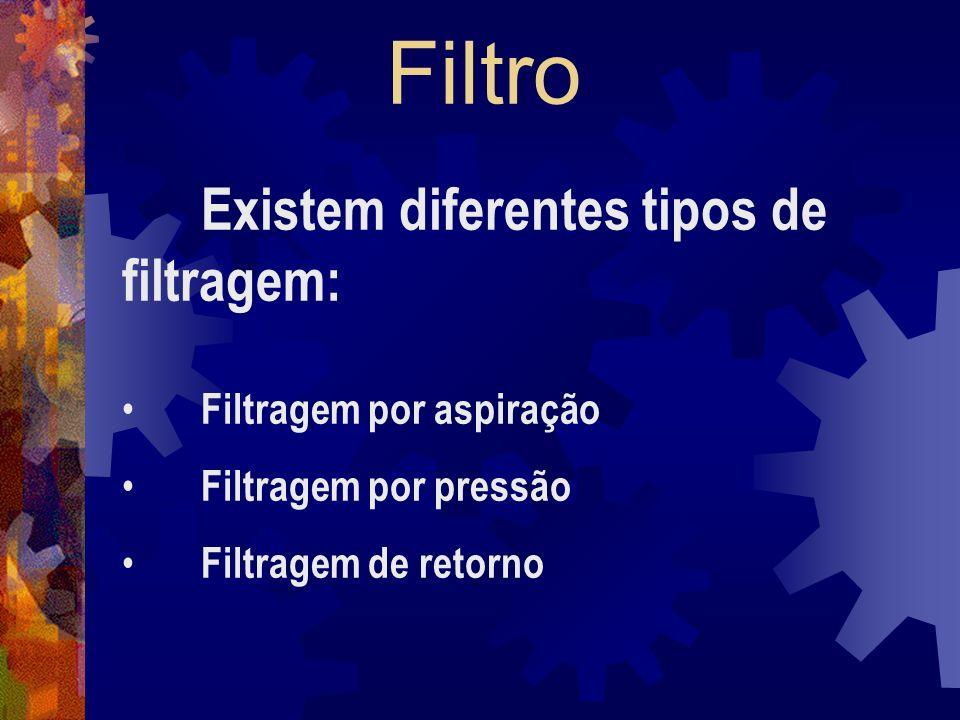 Filtro Existem diferentes tipos de filtragem: Filtragem por aspiração Filtragem por pressão Filtragem de retorno