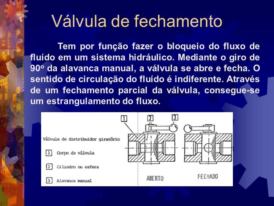 Válvula de fechamento Tem por função fazer o bloqueio do fluxo de fluído em um sistema hidráulico.