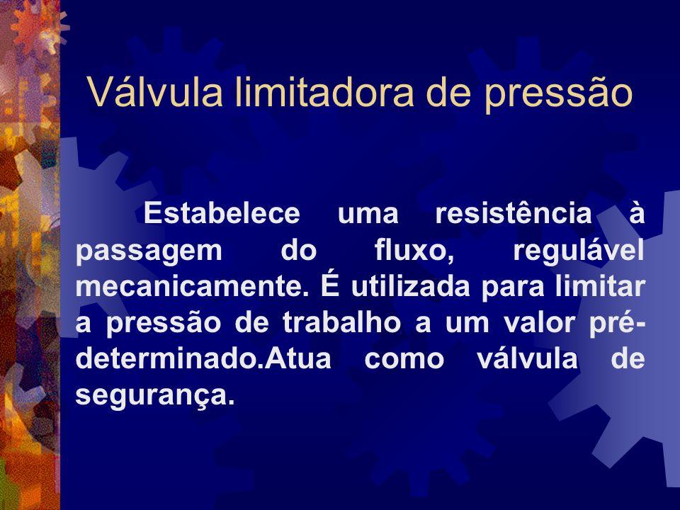 Válvula limitadora de pressão Estabelece uma resistência à passagem do fluxo, regulável mecanicamente.