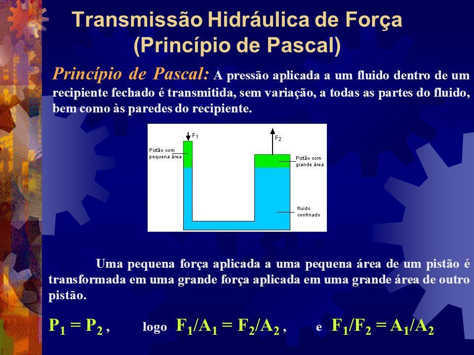 Transmissão Hidráulica de Força (Princípio de Pascal) Princípio de Pascal: A pressão aplicada a um fluido dentro de um recipiente fechado é transmitida, sem variação, a todas as partes do fluido, bem como às paredes do recipiente.