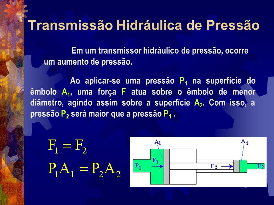 Transmissão Hidráulica de Pressão Em um transmissor hidráulico de pressão, ocorre um aumento de pressão.