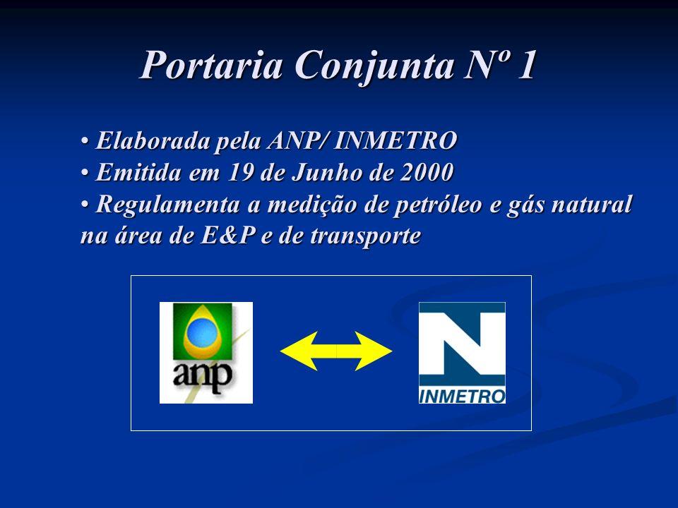 Elaborada pela ANP/ INMETRO Elaborada pela ANP/ INMETRO Emitida em 19 de Junho de 2000 Emitida em 19 de Junho de 2000 Regulamenta a medição de petróle