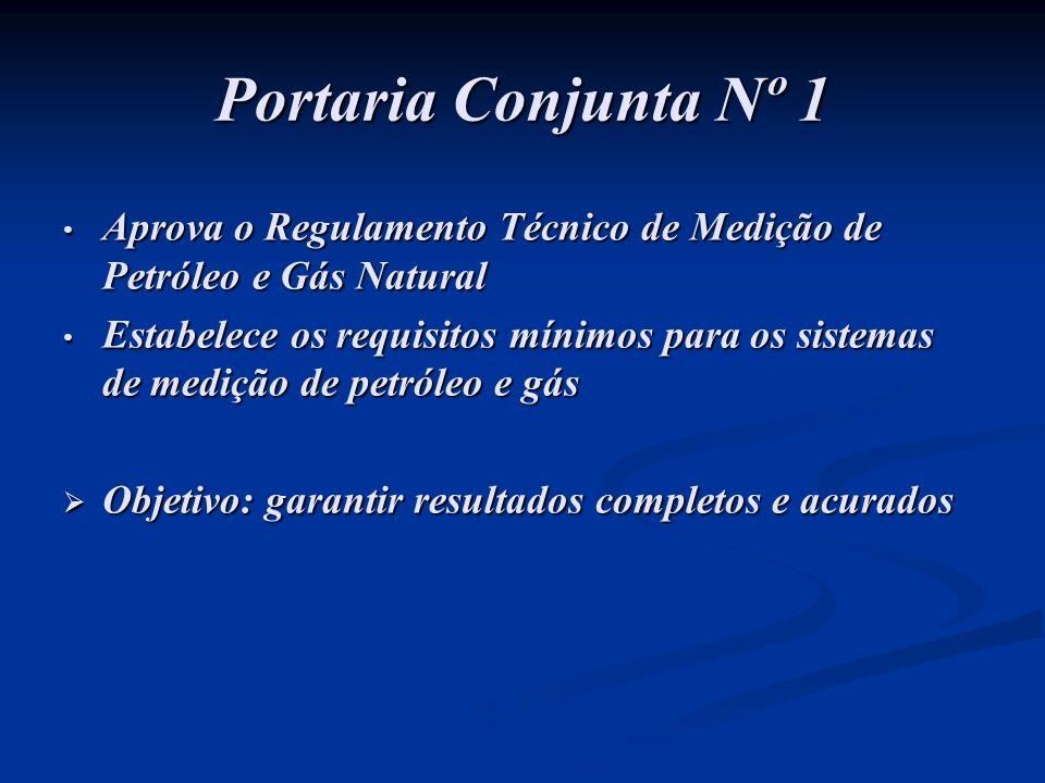 Aprova o Regulamento Técnico de Medição de Petróleo e Gás Natural Aprova o Regulamento Técnico de Medição de Petróleo e Gás Natural Estabelece os requ