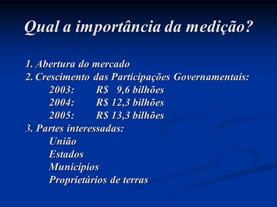 1. Abertura do mercado 2.Crescimento das Participações Governamentais: 2. Crescimento das Participações Governamentais: 2003:R$ 9,6 bilhões 2004:R$ 12